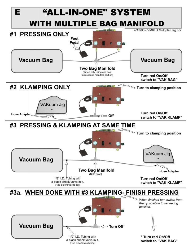 Instructions for the ALL-in-ONE VAK-Matic controller and used with multiple bag manifold.