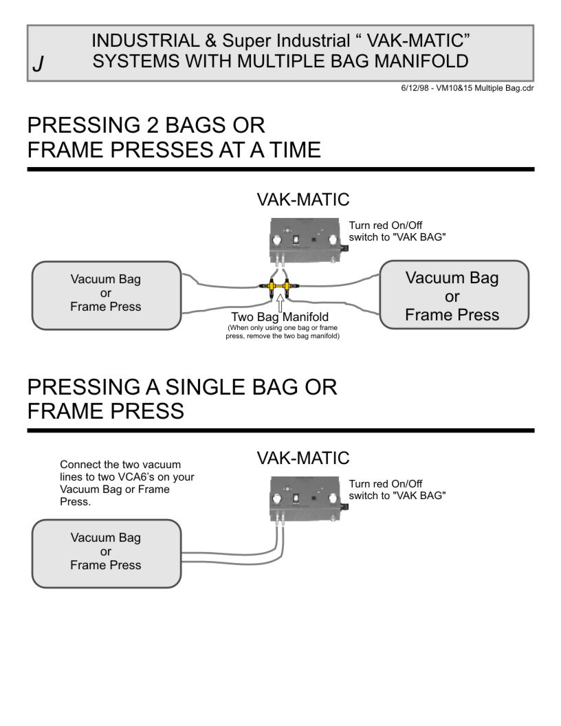 INDUSTRIAL & Super Industrial VAK-MATIC SYSTEMS WITH MULTIPLE BAG MANIFOLD