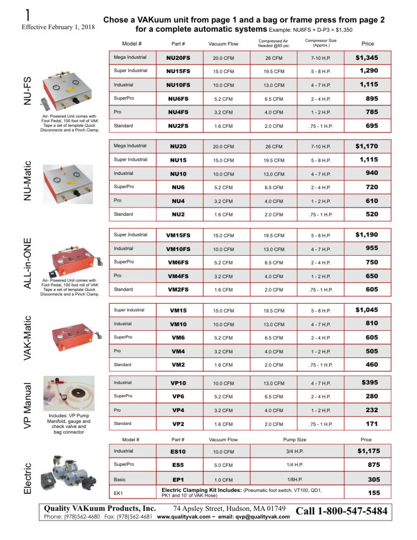Pricing guide page 2