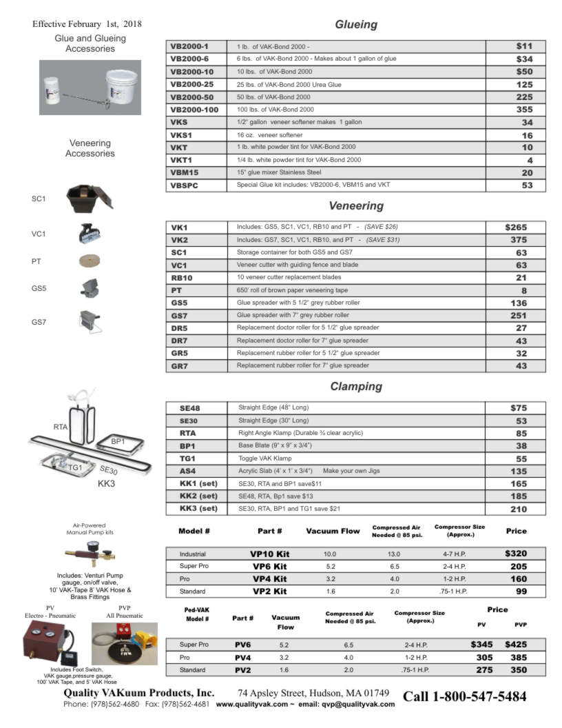 Pricing guide page 4