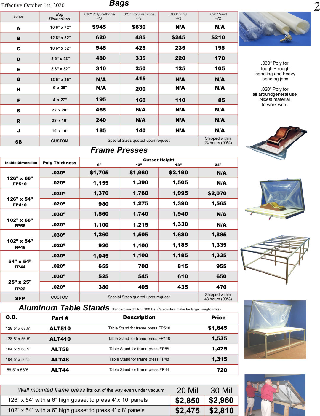 Pricing guide page 3