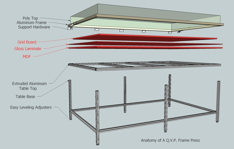 Vacuum frame press components and structual anatomy
